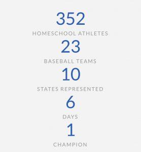 Homeschool World Series: Opening Day